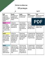 edfx goal setting plan