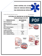 NEUROLOGIA ACV