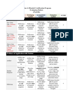 eportfolio evaluation rubric  1