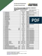 LISTADOS ACTUALIZADOS DE MCE OCTUBRE 2014 (3)(1).pdf