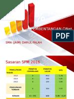 Slaid Qnet Spm 2016