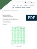 13. Overcurrent Coordination Basics Capacitors