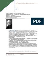U6 Diagrama de Forester