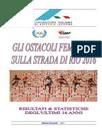 Cr.statistica Mondiale Ostacoli Femminili