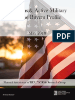 Veterans and Active Military Home Buyers and Sellers Profile