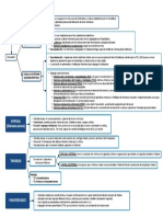 PARTE 1 ANATOMÍA!.pdf