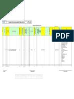 p0510 - f001 Formato de Solicitud de Repuesto o Materiales