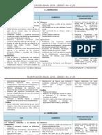 Planificacion Anual 3ro Mat - Nat - Tec