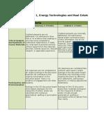 AEP C1 Rubric - Student Version