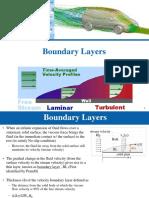 Boundary Layer Fluid Mechanics