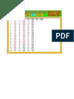 Escala Notas Dif Puntos (2)