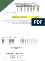 Wk32-sheets15