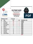 2016 Frank Palmer Nabs Results
