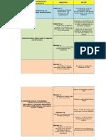 MATRIZ DE TENSIONES Y PROBLEMAS DE LA ZONA 8 PNBV   (1).xlsx