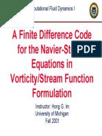 Vorticity 2d - Cfd - Matlab