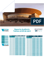 Reporte Auditorio Telmex 04 Al 30 Abril 2