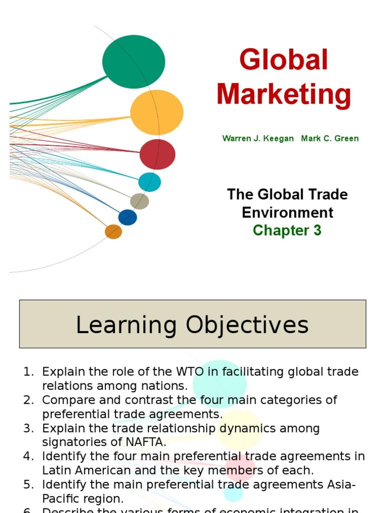 Globalm Chapter 3 World Trade Organization Association Of