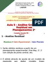 AulaL_Analise Resdidual