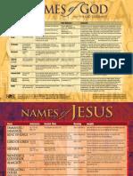 Rose Bible E-Charts Names