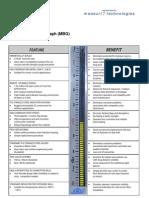 MeasurIT KTek KM26 Features & Benefits 0806
