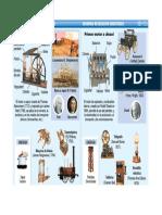 Imagenes de La Revolucion Industrial