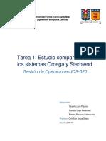 Petroleo-Gestión de Operaciones
