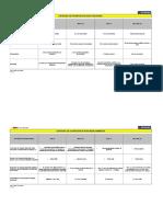 Copia de Matriz Iperc & Iaeic Producción
