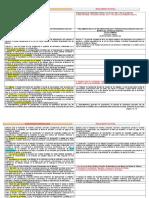 Tabla Reglamentos Lopysrm Enero 2013