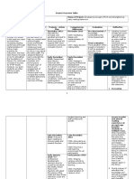 project overview table internship ii  1