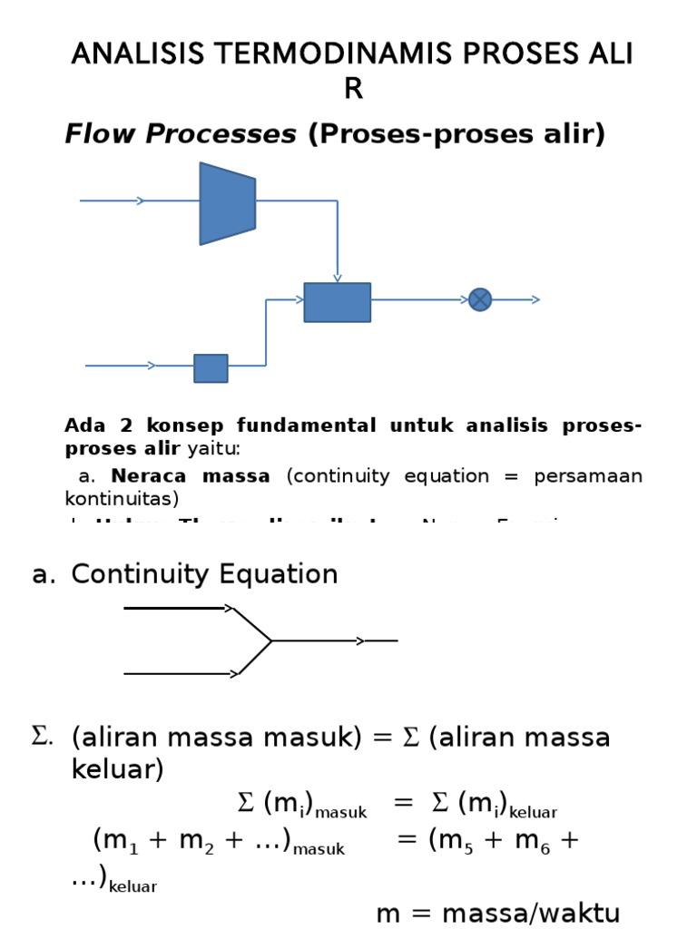 Analisis termodinamis proses alir enthalpy heat ccuart Choice Image
