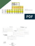 Datos Compresor - Excel Mayo 2016