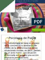 Modelo de Educacion Vivenciada