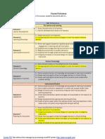 intasc standards documentation spe 201 c