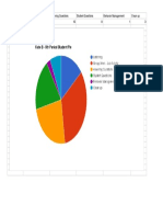 kate b period 6 student and teacher pie - sheet1