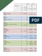 spreadsheet holiday budget