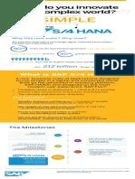 Sap s4hana Infographic Final