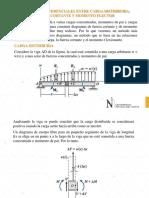 RESISTENCIA DE MATERIALES II- CARGAS DESTRIBUIDAS
