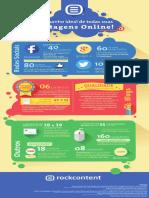 O tamanho ideal de todas as postagens online.pdf