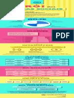 O ROI das Mídias Sociais.pdf