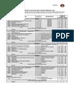 Plan de Estudios 2001 Vigente