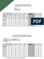 Analisis Ujian & Peperiksaan Bahasa Inggeris Program Gerak Gempur Sekolah-sekolah Zon Trong 2016