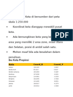 Daftar Kode Utm Per Kota Di Indonesia