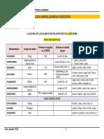 Tema_18._Elementos_constitutivos.Prestamos_y_neologismos.pdf