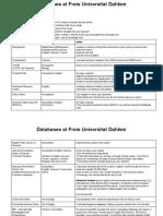 freieuniversitat databases