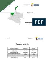 Perfil Región Caribe