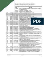 Ley General Abril 2016 (Decreto N°10)