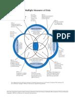 multiple measures of data bernhardt