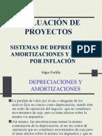Sistemas Depreciacion