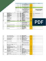 PreReq and RA Action Register for NILER0102 for LITRLO_01 Mar 2016