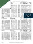 1993 - 2003 Kentucky Derby Winners